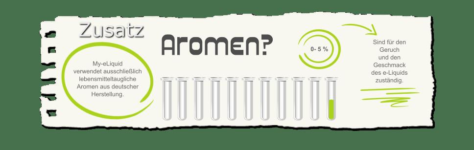 e-Liquid Zutat Aromen