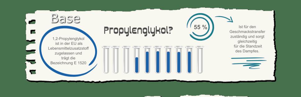e-Liquid Zutat Propylenglykol PG